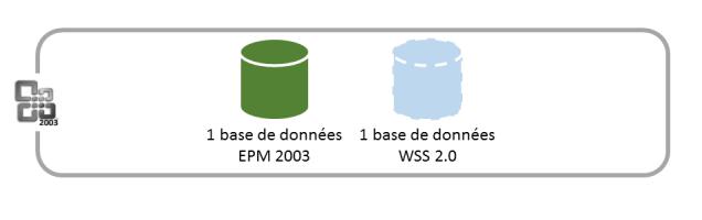 22_EPM2003