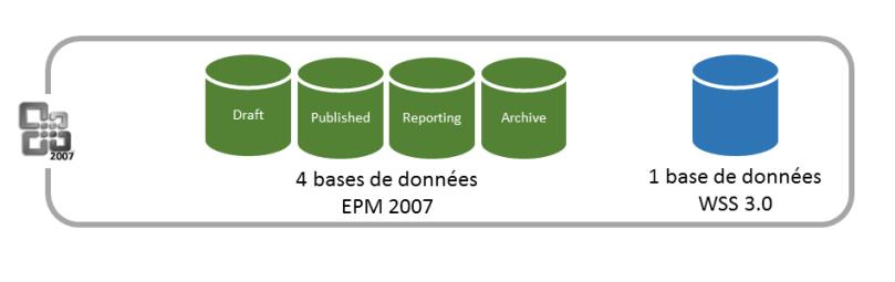 22_EPM2007